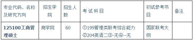 2019年山东师范大学MBA招生简章