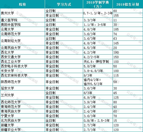 2019年MPA招生信息(陕西、宁夏等地区).jpg